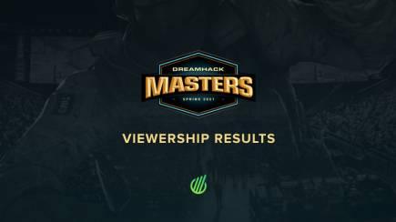 NAVI в погоне за топ-1 и новый рекорд серии - итоги DreamHack Masters Spring 2021