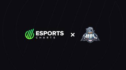 Esports Charts объявляет об аналитическом партнёрстве с MPL Malaysia