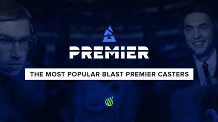 Самые популярные комментаторы серии турниров BLAST в 2020 году