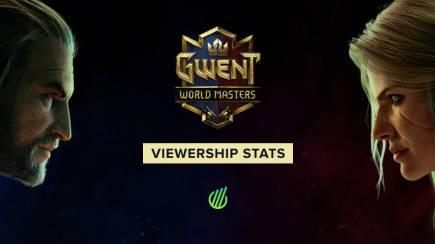 Gwent World Masters Season 1 Viewership Breakdown