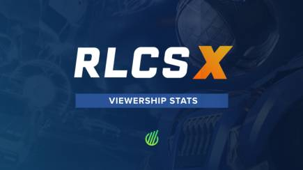 RLCS Season X - Have the major changes to the tournament structure impacted the Rocket League's popularity?
