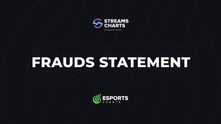 Предупреждение о мошенничестве в Интернете связанных с ресурсами Esports Charts