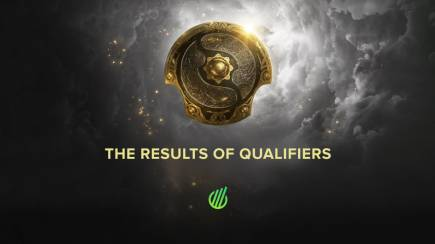 The International 10 Regional Qualifiers viewership breakdown