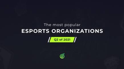 Самые популярные киберспортивные организации за второй квартал 2021