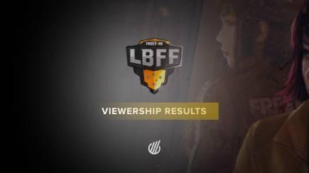 Viewership results of Liga Brasileira de Free Fire